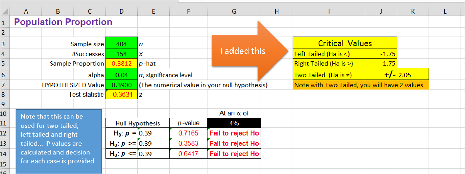 Help for Hypothesis Testing - StatCave